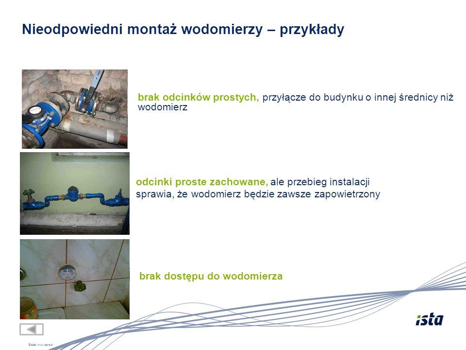 slajd 7 Nowa usługa ista Polska - bilansowanie zużycia wody Wywiad techniczny Inspekcja podstawowa instalacji Opracowanie wniosków, zaleceń Usuwanie usterek* Monitoring elektroniczny instalacji* * czynności opcjonalne