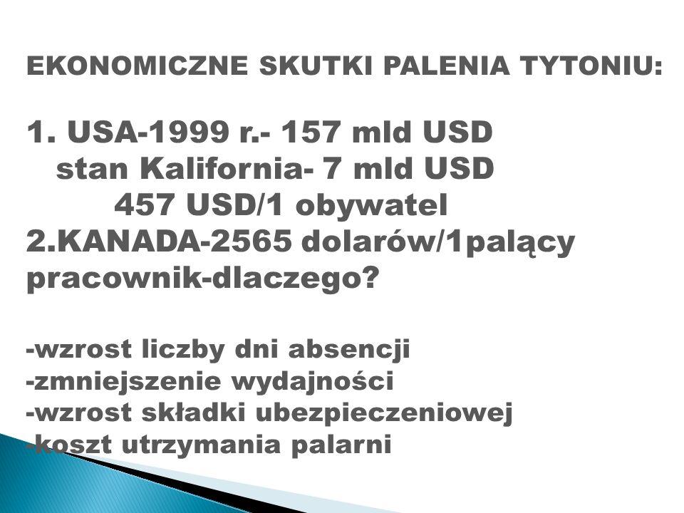 EKONOMICZNE SKUTKI PALENIA TYTONIU: 1. USA-1999 r.- 157 mld USD stan Kalifornia- 7 mld USD 457 USD/1 obywatel 2.KANADA-2565 dolarów/1palący pracownik-