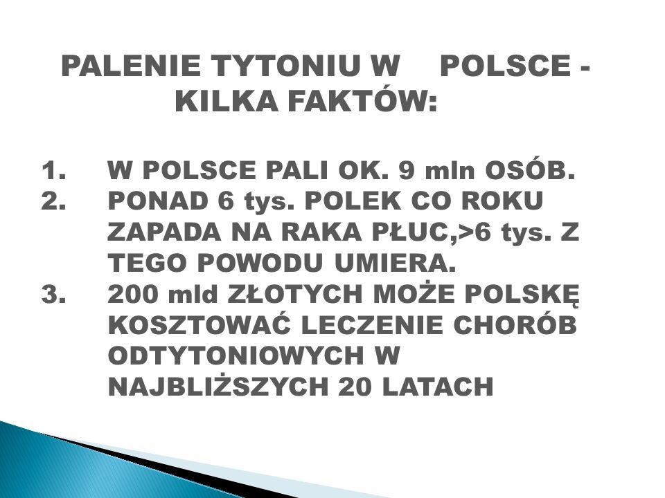 PALENIE TYTONIU W POLSCE - KILKA FAKTÓW: 1. W POLSCE PALI OK.