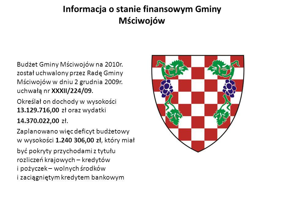 Informacja o stanie finansowym Gminy Mściwojów Budżet Gminy Mściwojów na 2010r.