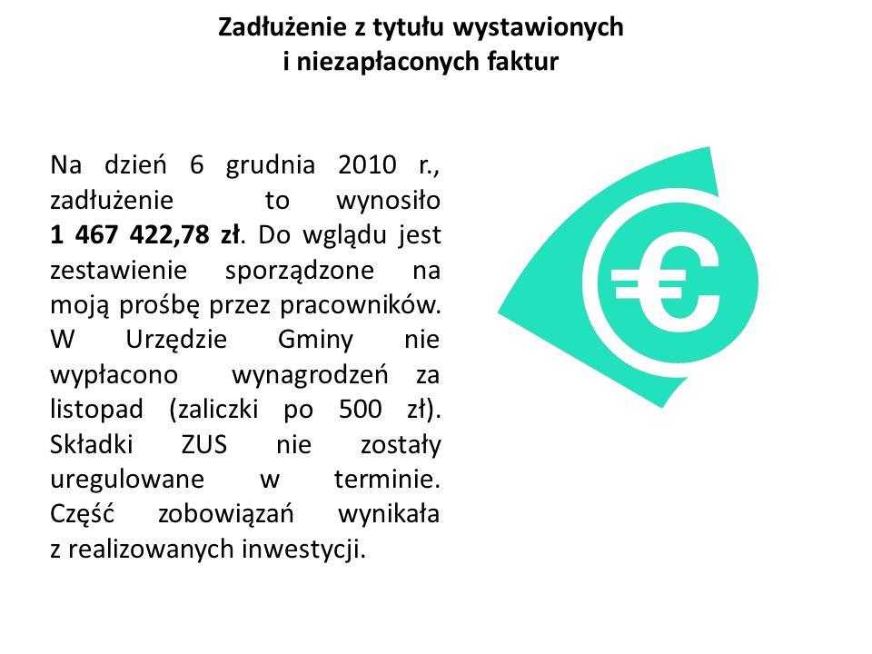 Zadłużenie z tytułu wystawionych i niezapłaconych faktur Na dzień 6 grudnia 2010 r., zadłużenie to wynosiło 1 467 422,78 zł.