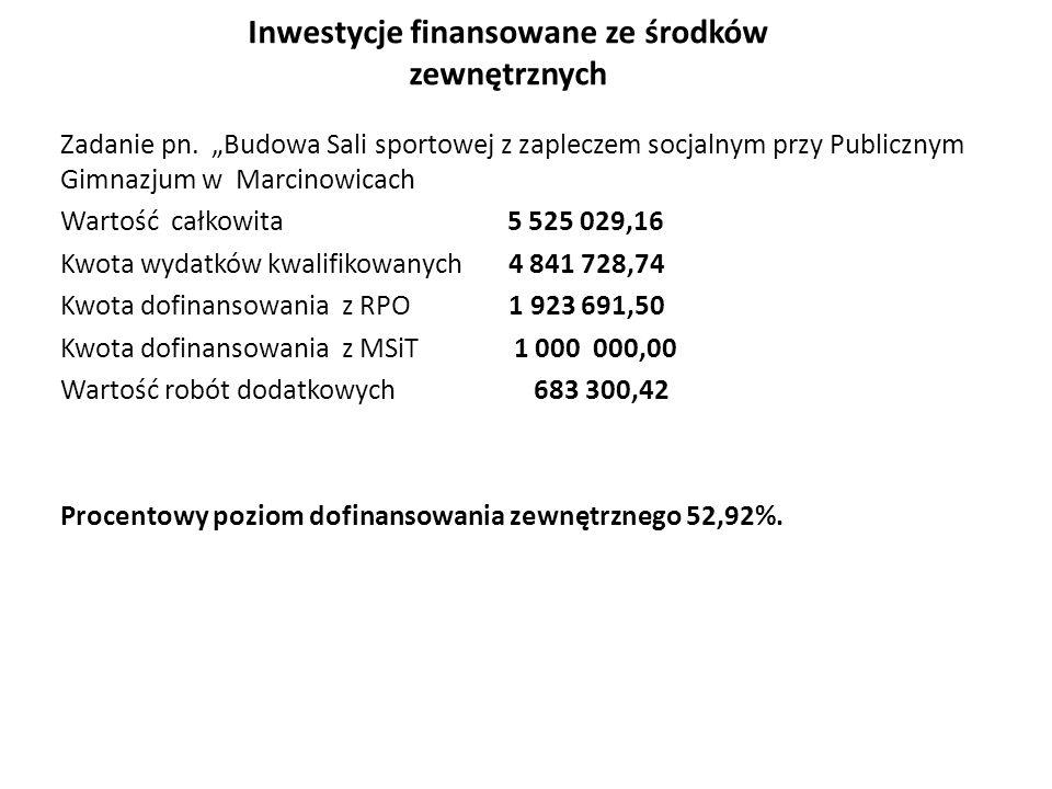 Inwestycje finansowane ze środków zewnętrznych Zadanie pn.