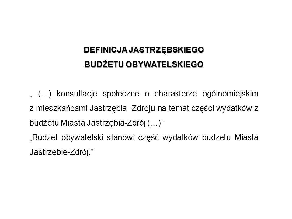 """DEFINICJA JASTRZĘBSKIEGO BUDŻETU OBYWATELSKIEGO """" (…) konsultacje społeczne o charakterze ogólnomiejskim z mieszkańcami Jastrzębia- Zdroju na temat części wydatków z budżetu Miasta Jastrzębia-Zdrój (…) """"Budżet obywatelski stanowi część wydatków budżetu Miasta Jastrzębie-Zdrój."""