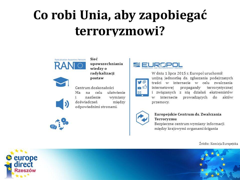 Co robi Unia, aby zapobiegać terroryzmowi? Sieć upowszechniania wiedzy o radykalizacji postaw Centrum doskonałości Ma na celu ułatwienie i nasilenie w