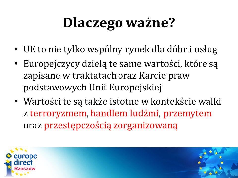Dlaczego ważne? UE to nie tylko wspólny rynek dla dóbr i usług Europejczycy dzielą te same wartości, które są zapisane w traktatach oraz Karcie praw p