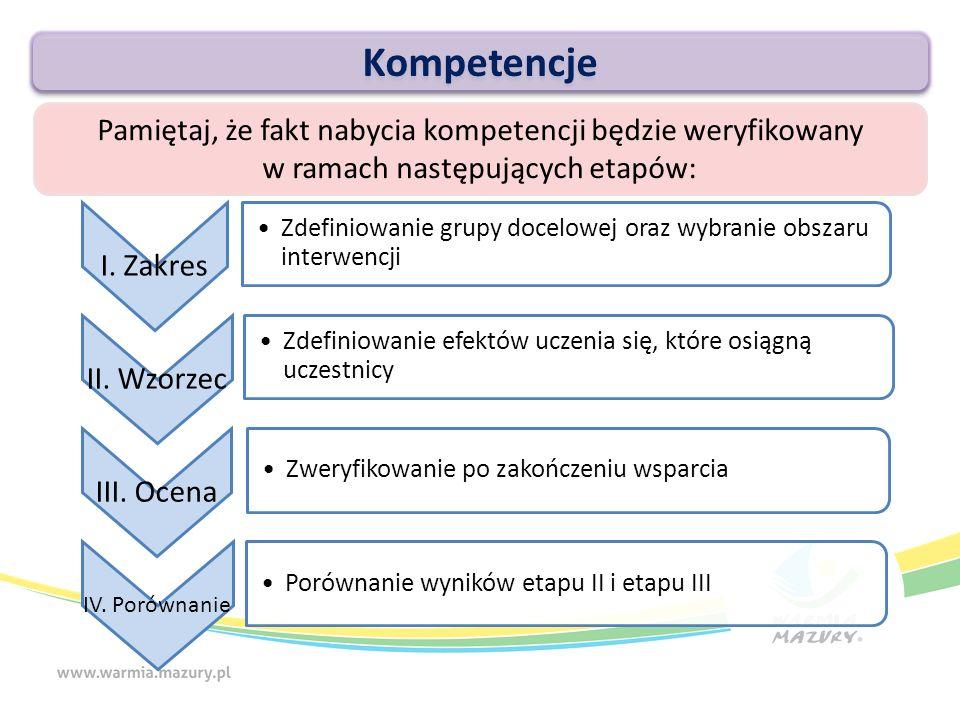 I. Zakres Zdefiniowanie grupy docelowej oraz wybranie obszaru interwencji II.
