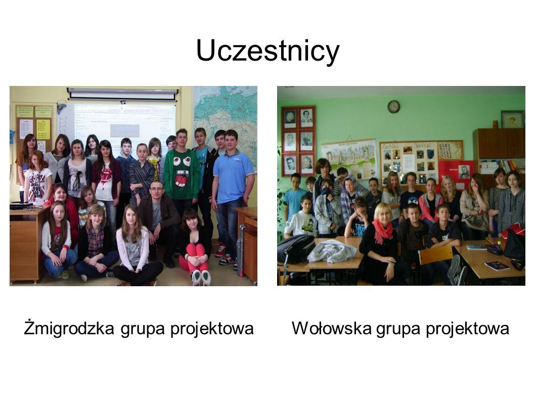 Uczestnicy Żmigrodzka grupa projektowaWołowska grupa projektowa