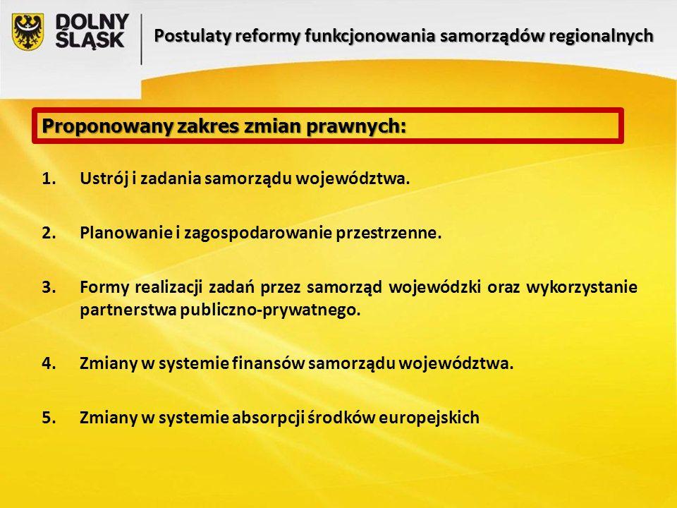 1.Ustrój i zadania samorządu województwa. 2.Planowanie i zagospodarowanie przestrzenne.