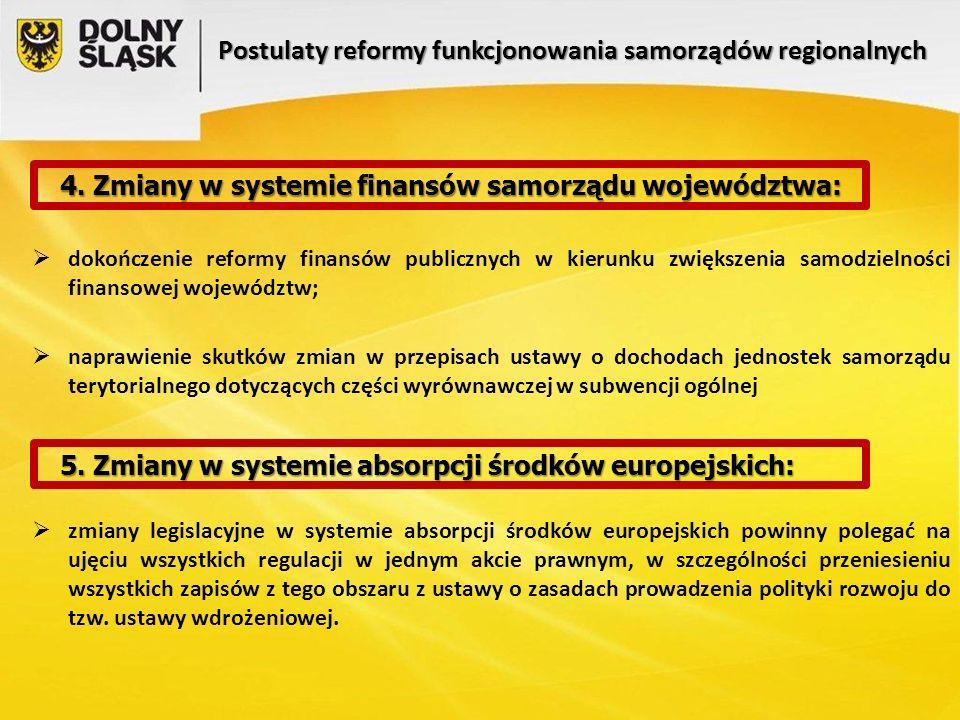 Postulaty reformy funkcjonowania samorządów regionalnych  zmiany legislacyjne w systemie absorpcji środków europejskich powinny polegać na ujęciu wszystkich regulacji w jednym akcie prawnym, w szczególności przeniesieniu wszystkich zapisów z tego obszaru z ustawy o zasadach prowadzenia polityki rozwoju do tzw.