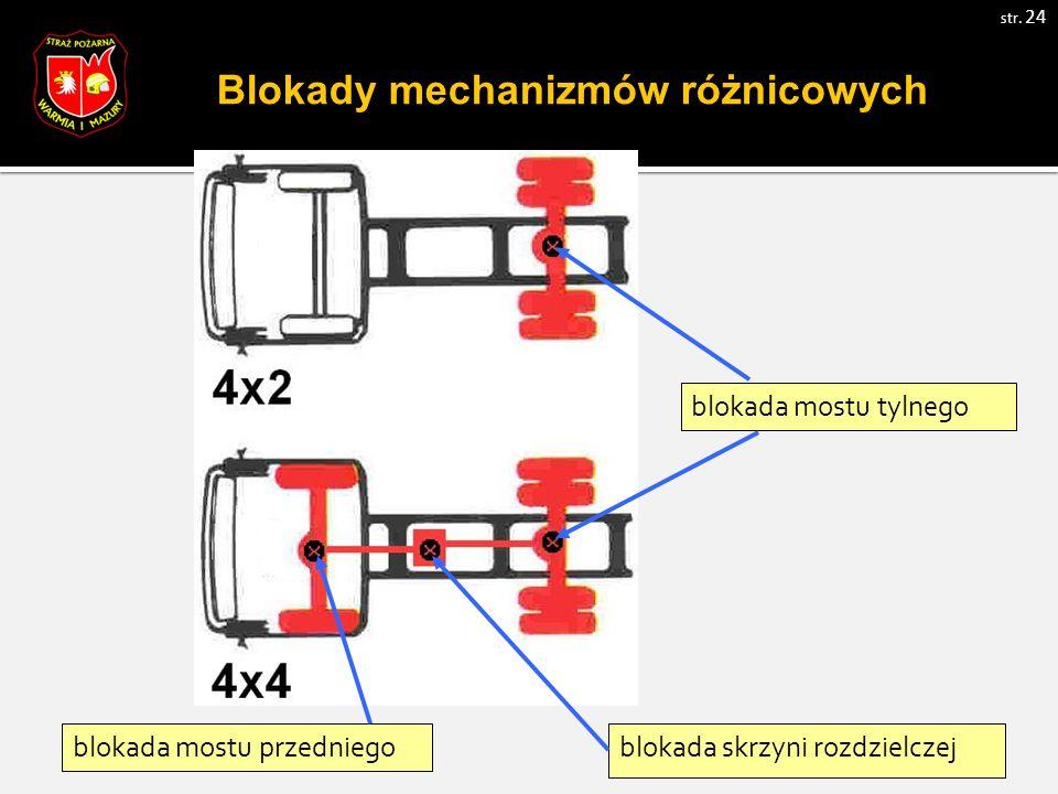blokada mostu tylnego blokada mostu przedniegoblokada skrzyni rozdzielczej Blokady mechanizmów różnicowych str.