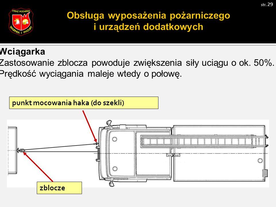 Wciągarka Zastosowanie zblocza powoduje zwiększenia siły uciągu o ok.