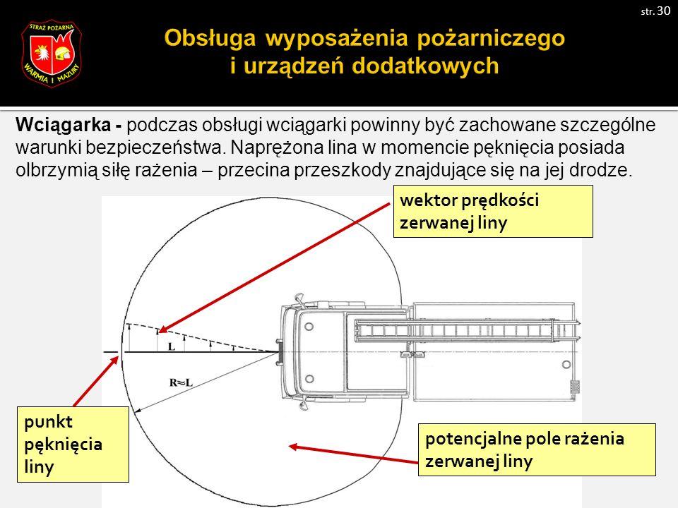 Wciągarka - podczas obsługi wciągarki powinny być zachowane szczególne warunki bezpieczeństwa.