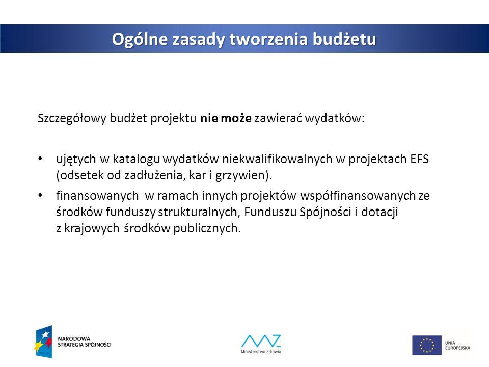 Cross-financing i środki trwałe Zgodnie z zapisami Szczegółowego Opisu Osi Priorytetowych PO WER w projektach dot.