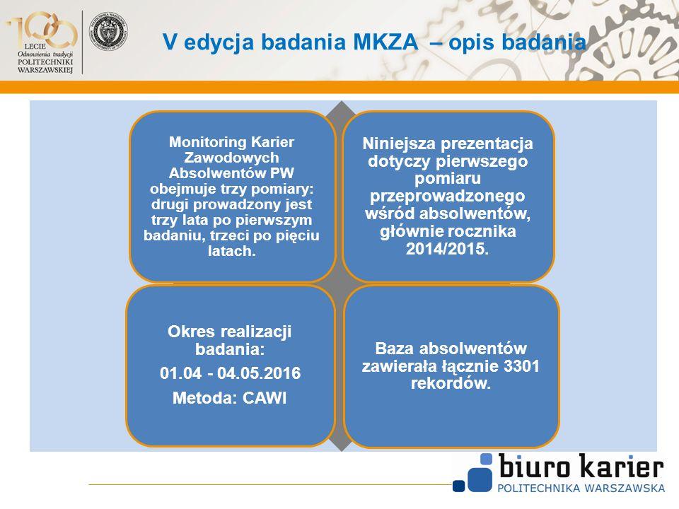 V edycja badania MKZA – opis badania Monitoring Karier Zawodowych Absolwentów PW obejmuje trzy pomiary: drugi prowadzony jest trzy lata po pierwszym badaniu, trzeci po pięciu latach.
