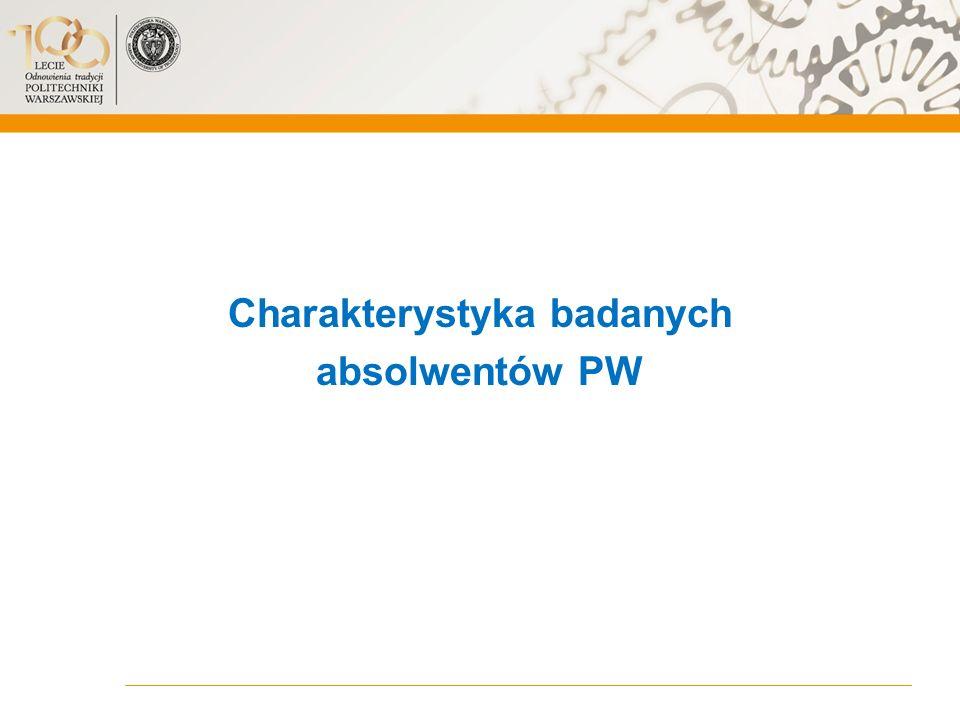 Charakterystyka badanych absolwentów PW