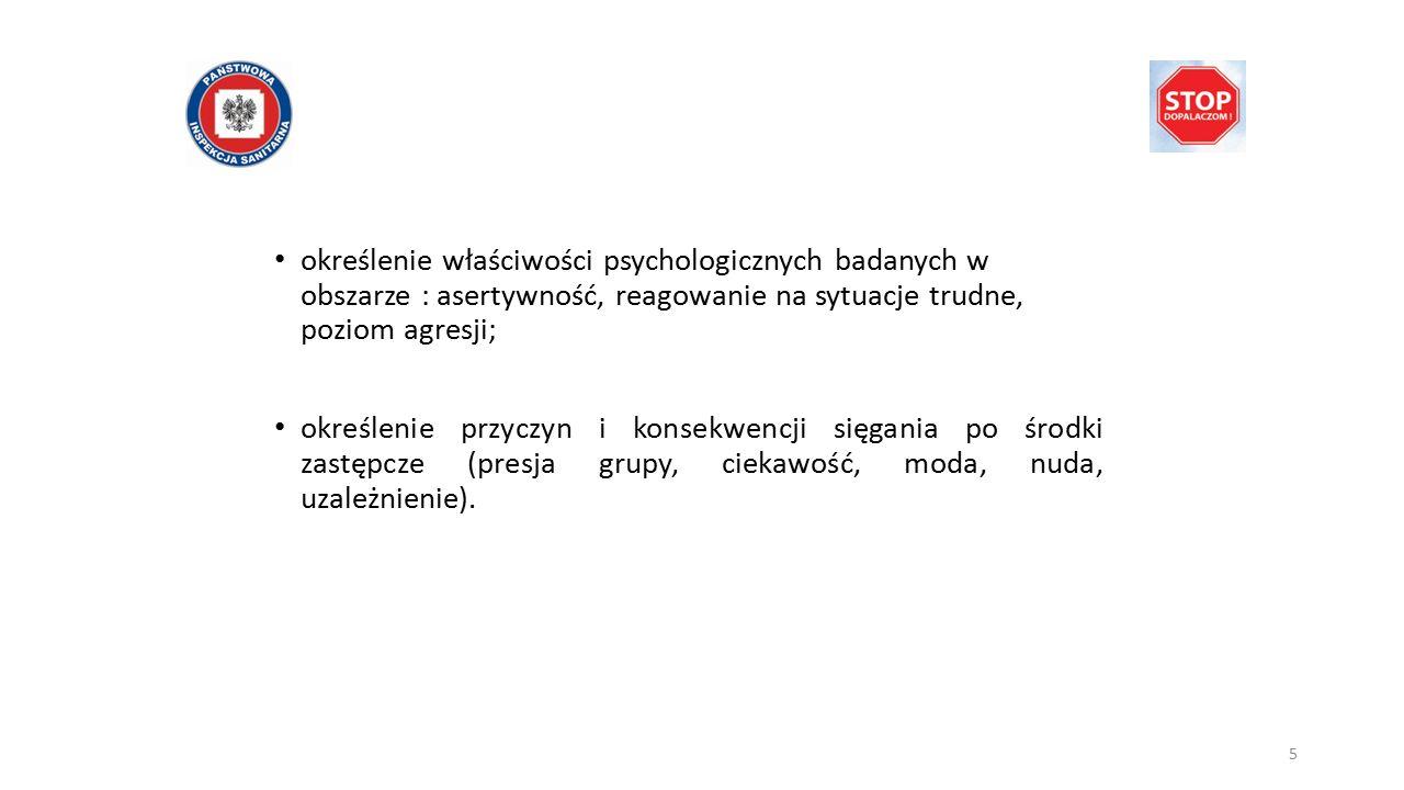 5 określenie właściwości psychologicznych badanych w obszarze : asertywność, reagowanie na sytuacje trudne, poziom agresji; określenie przyczyn i kons