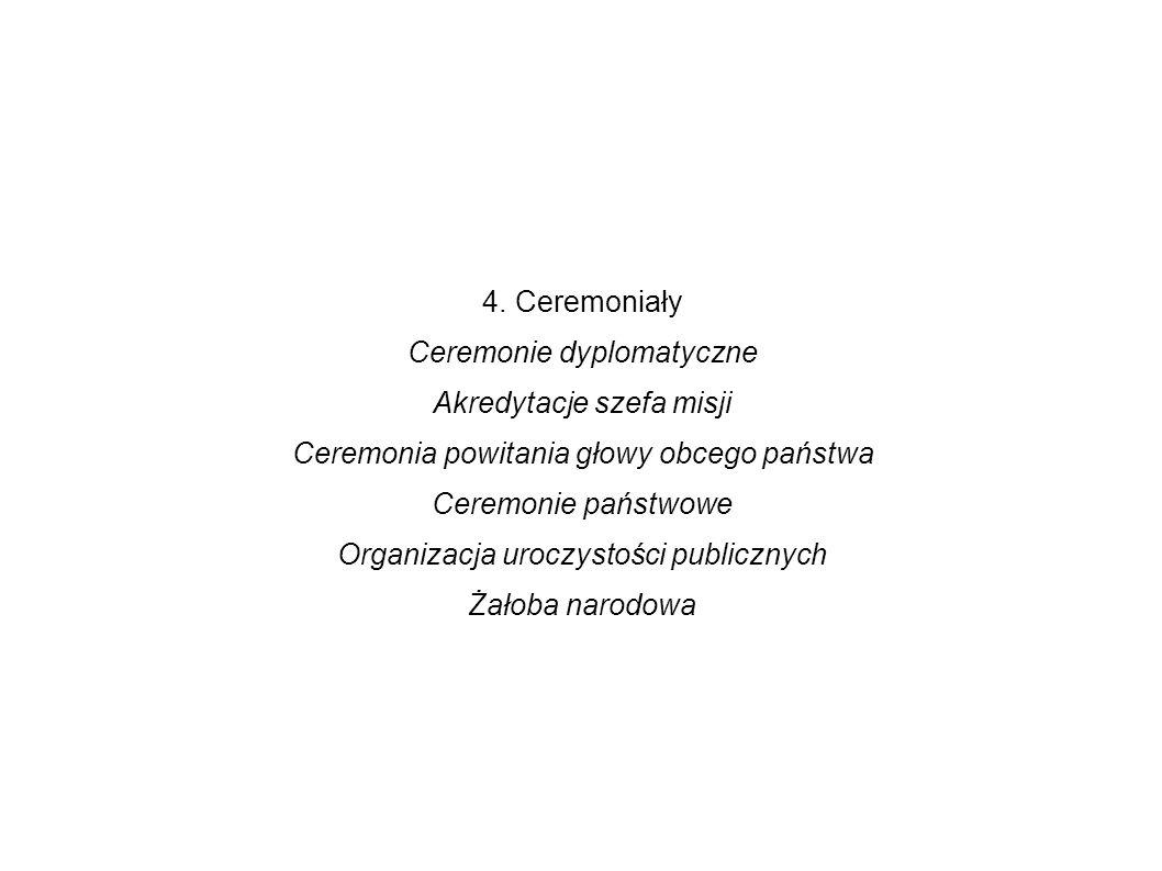 4. Ceremoniały Ceremonie dyplomatyczne Akredytacje szefa misji Ceremonia powitania głowy obcego państwa Ceremonie państwowe Organizacja uroczystości p