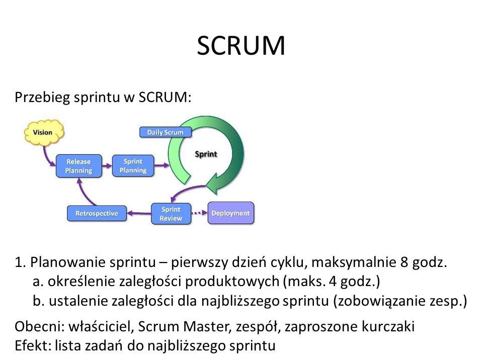 SCRUM Przebieg sprintu w SCRUM: 1.Planowanie sprintu – pierwszy dzień cyklu, maksymalnie 8 godz.