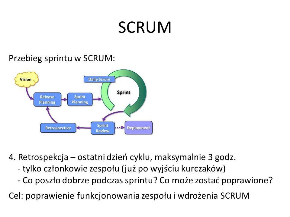 SCRUM Przebieg sprintu w SCRUM: 4.Retrospekcja – ostatni dzień cyklu, maksymalnie 3 godz.