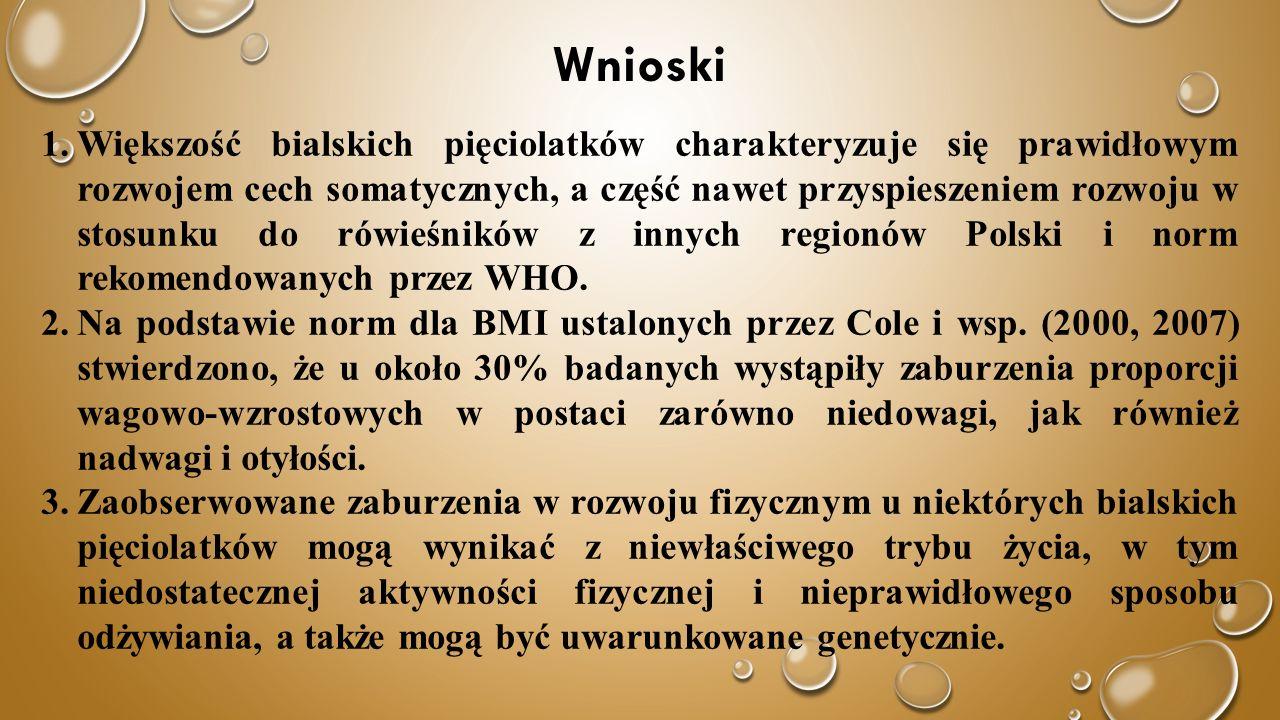 1.Większość bialskich pięciolatków charakteryzuje się prawidłowym rozwojem cech somatycznych, a część nawet przyspieszeniem rozwoju w stosunku do rówieśników z innych regionów Polski i norm rekomendowanych przez WHO.