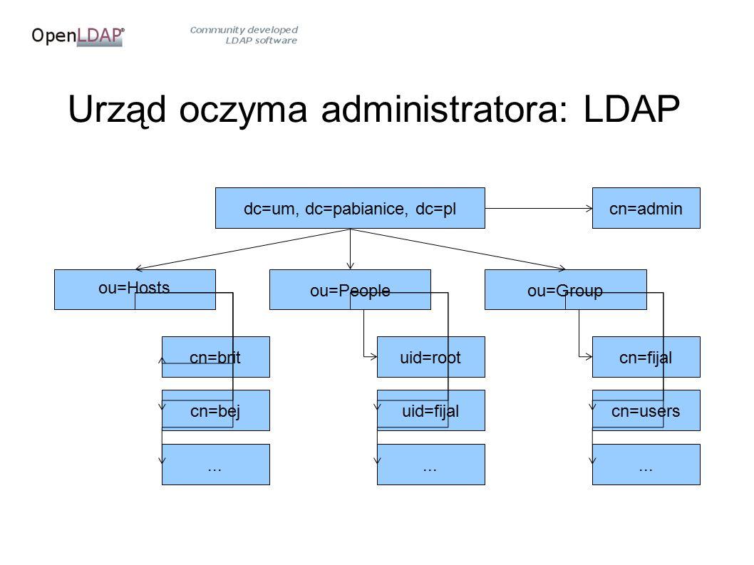 Urząd oczyma administratora: LDAP dc=um, dc=pabianice, dc=pl ou=Hosts ou=Peopleou=Group cn=brit cn=bej...