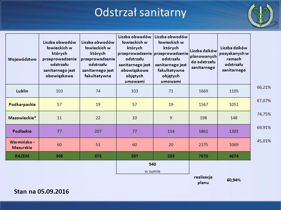 Województwo Liczba obwodów łowieckich w których przeprowadzenie odstrzału sanitarnego jest obowiązkowe Liczba obwodów łowieckich w których przeprowadz