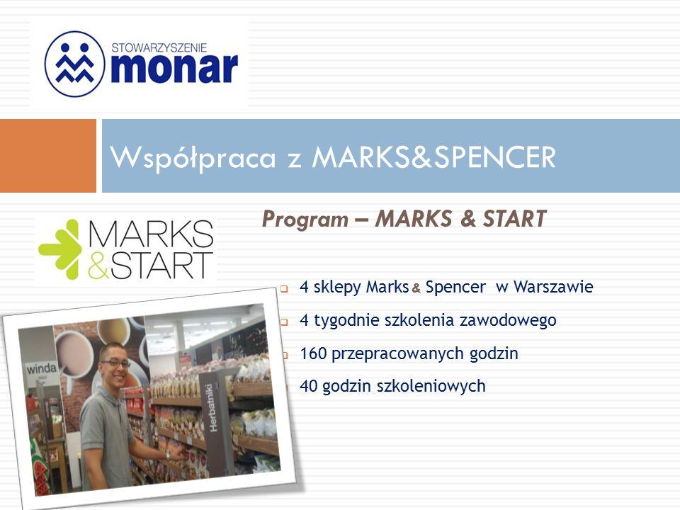 Program – MARKS & START  4 sklepy Marks & Spencer w Warszawie  4 tygodnie szkolenia zawodowego  160 przepracowanych godzin  40 godzin szkoleniowych Współpraca z MARKS&SPENCER