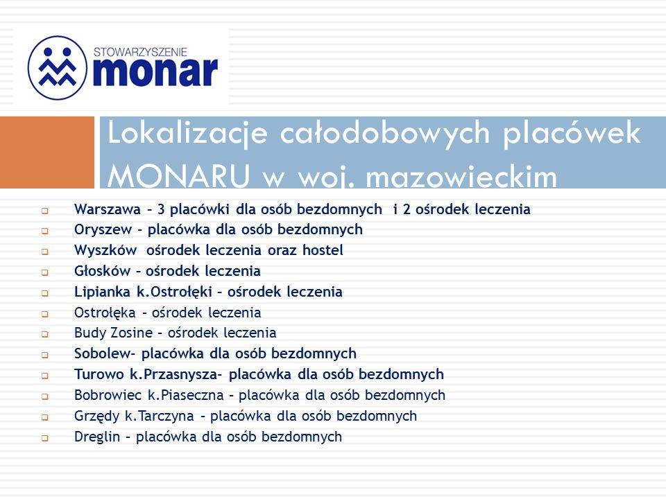  Warszawa – 3 placówki dla osób bezdomnych i 2 ośrodek leczenia  Oryszew - placówka dla osób bezdomnych  Wyszków ośrodek leczenia oraz hostel  Gło