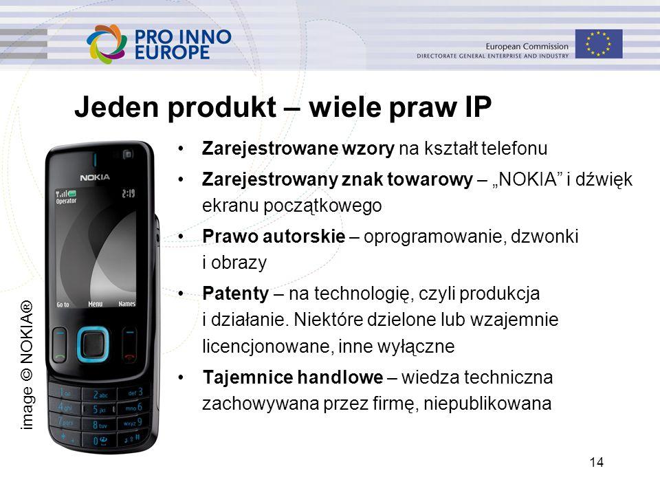 """Jeden produkt – wiele praw IP image © NOKIA® Zarejestrowane wzory na kształt telefonu Zarejestrowany znak towarowy – """"NOKIA"""" i dźwięk ekranu początkow"""