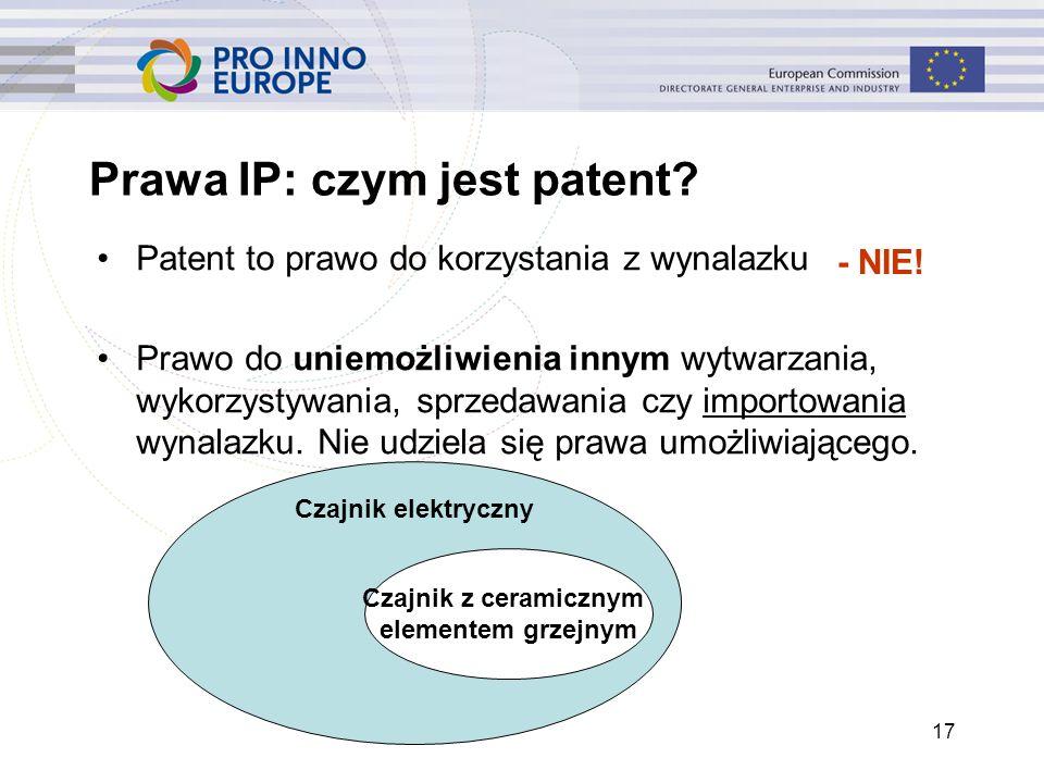 Prawa IP: czym jest patent? Patent to prawo do korzystania z wynalazku Prawo do uniemożliwienia innym wytwarzania, wykorzystywania, sprzedawania czy i