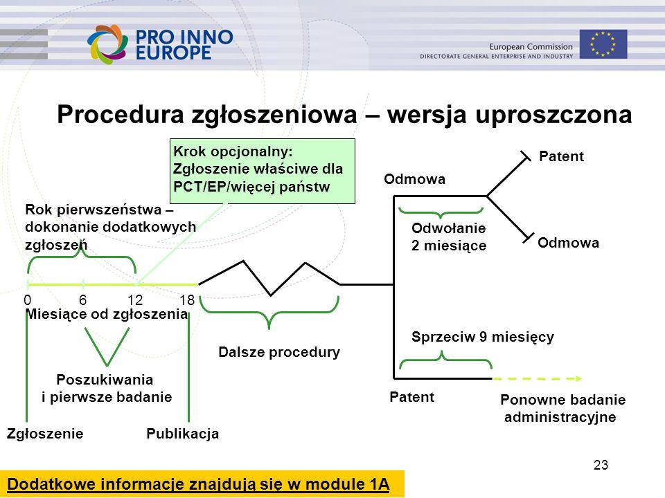 23 Procedura zgłoszeniowa – wersja uproszczona Krok opcjonalny: Zgłoszenie właściwe dla PCT/EP/więcej państw Rok pierwszeństwa – dokonanie dodatkowych