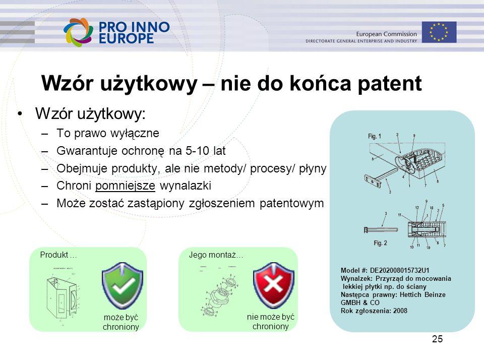 25 Wzór użytkowy – nie do końca patent Wzór użytkowy: –To prawo wyłączne –Gwarantuje ochronę na 5-10 lat –Obejmuje produkty, ale nie metody/ procesy/