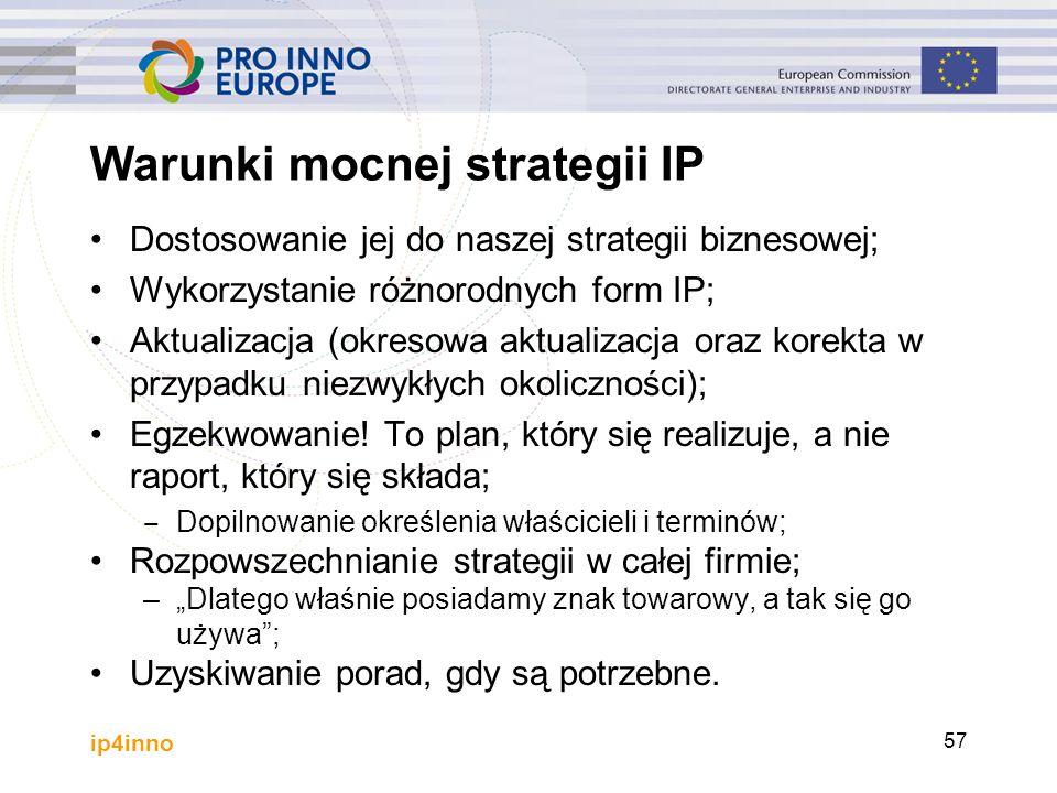 ip4inno 57 Warunki mocnej strategii IP Dostosowanie jej do naszej strategii biznesowej; Wykorzystanie różnorodnych form IP; Aktualizacja (okresowa akt