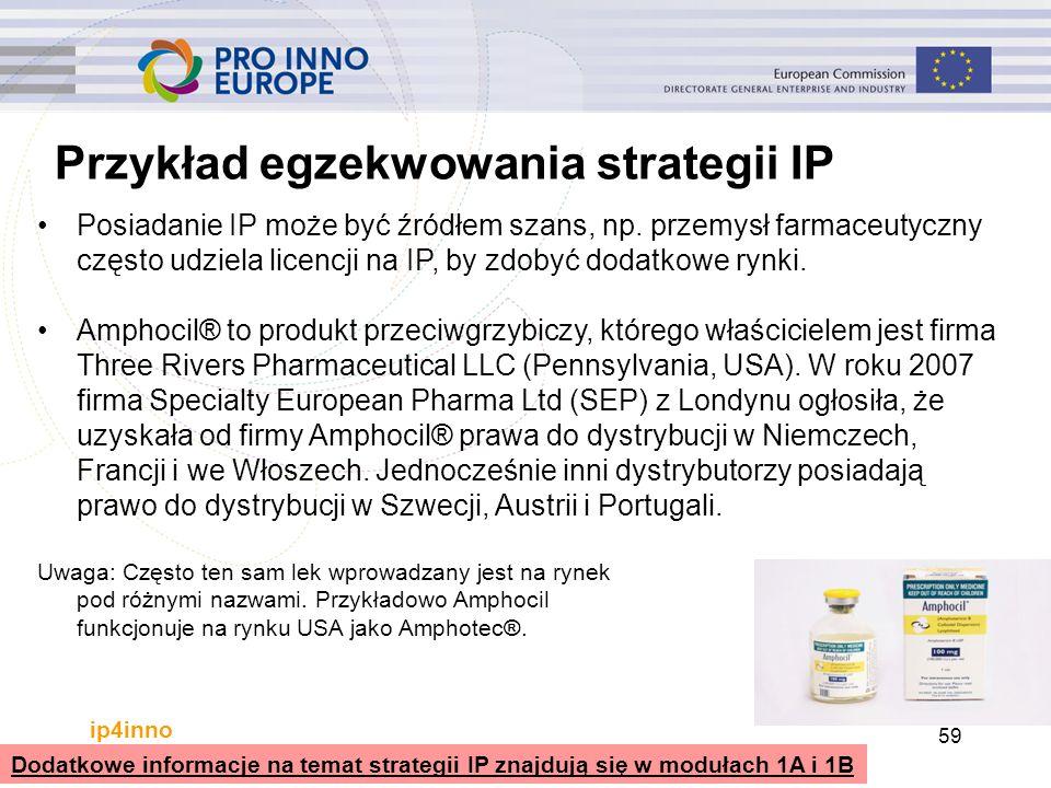 ip4inno 59 Przykład egzekwowania strategii IP Patents GI Utility Models Posiadanie IP może być źródłem szans, np. przemysł farmaceutyczny często udzie