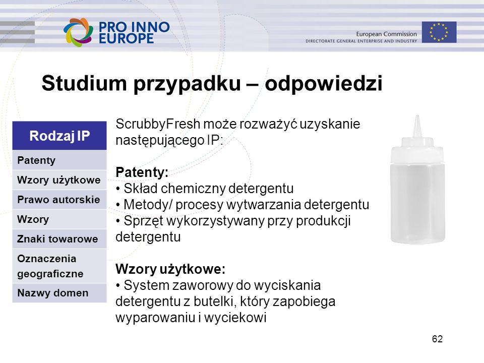 Studium przypadku – odpowiedzi 62 ScrubbyFresh może rozważyć uzyskanie następującego IP: Patenty: Skład chemiczny detergentu Metody/ procesy wytwarzan
