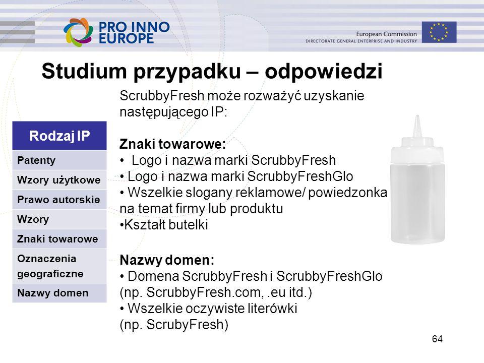 Studium przypadku – odpowiedzi 64 ScrubbyFresh może rozważyć uzyskanie następującego IP: Znaki towarowe: Logo i nazwa marki ScrubbyFresh Logo i nazwa