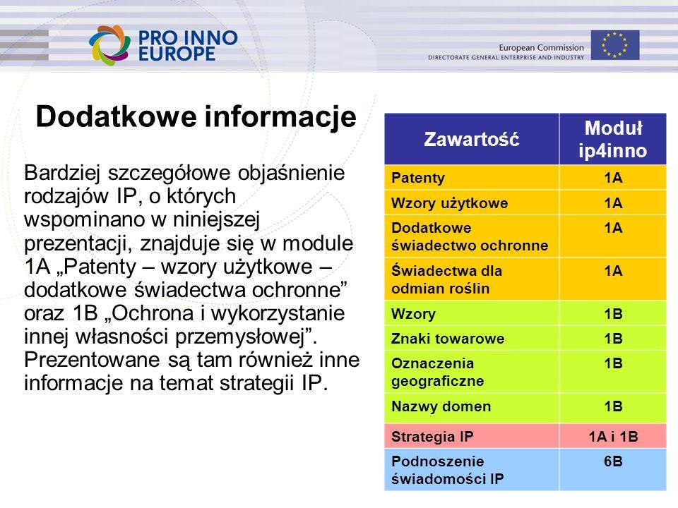 """Dodatkowe informacje 69 Bardziej szczegółowe objaśnienie rodzajów IP, o których wspominano w niniejszej prezentacji, znajduje się w module 1A """"Patenty"""
