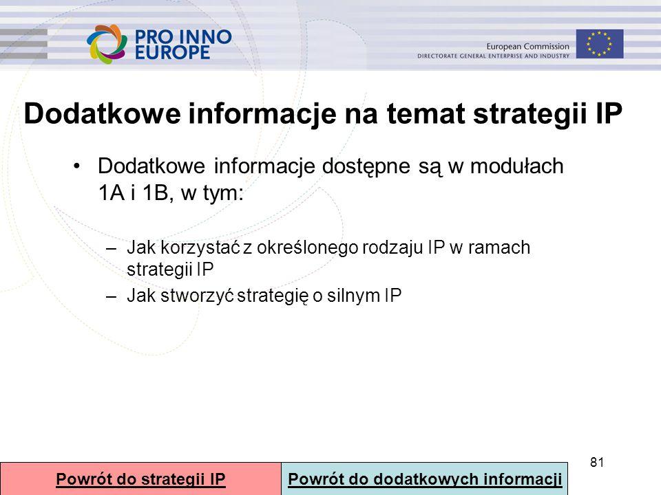 Dodatkowe informacje na temat strategii IP Dodatkowe informacje dostępne są w modułach 1A i 1B, w tym: –Jak korzystać z określonego rodzaju IP w ramac