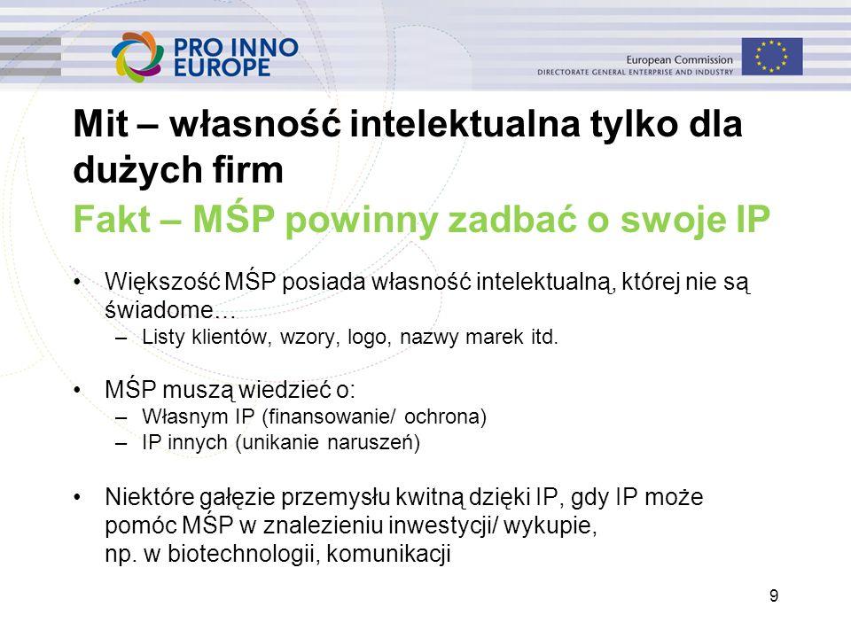 ip4inno 70 Źródła www.epo.org (Europejski Urząd Patentowy)www.epo.org –EPO SME Case studies http://www.epo.org/focus/innovation-and- economy/sme-case-studies.htmlhttp://www.epo.org/focus/innovation-and- economy/sme-case-studies.html https://euipo.europa.eu/ohimportal/pl/ (EUIPO)https://euipo.europa.eu/ohimportal/pl/ http://www.wipo.int/portal/index.html.en (WIPO)http://www.wipo.int/portal/index.html.en –WIPO SME Portal http://www.wipo.int/sme/en/index.jsphttp://www.wipo.int/sme/en/index.jsp http://arbiter.wipo.int/domains/index.html (WIPO Domain Name Dispute Resolution Service)http://arbiter.wipo.int/domains/index.html http://www.ipr-helpdesk.org/index.html (IPR Helpdesk)http://www.ipr-helpdesk.org/index.html http://ec.europa.eu/agriculture/foodqual/quali1_en.htm (Komisja Europejska - rolnictwo i żywność)http://ec.europa.eu/agriculture/foodqual/quali1_en.htm www.uspto.gov/patft/ (US Patent and Trademark Office)www.uspto.gov/patft/ www.espacenet.com (europejska sieć patentowych baz danych)www.espacenet.com