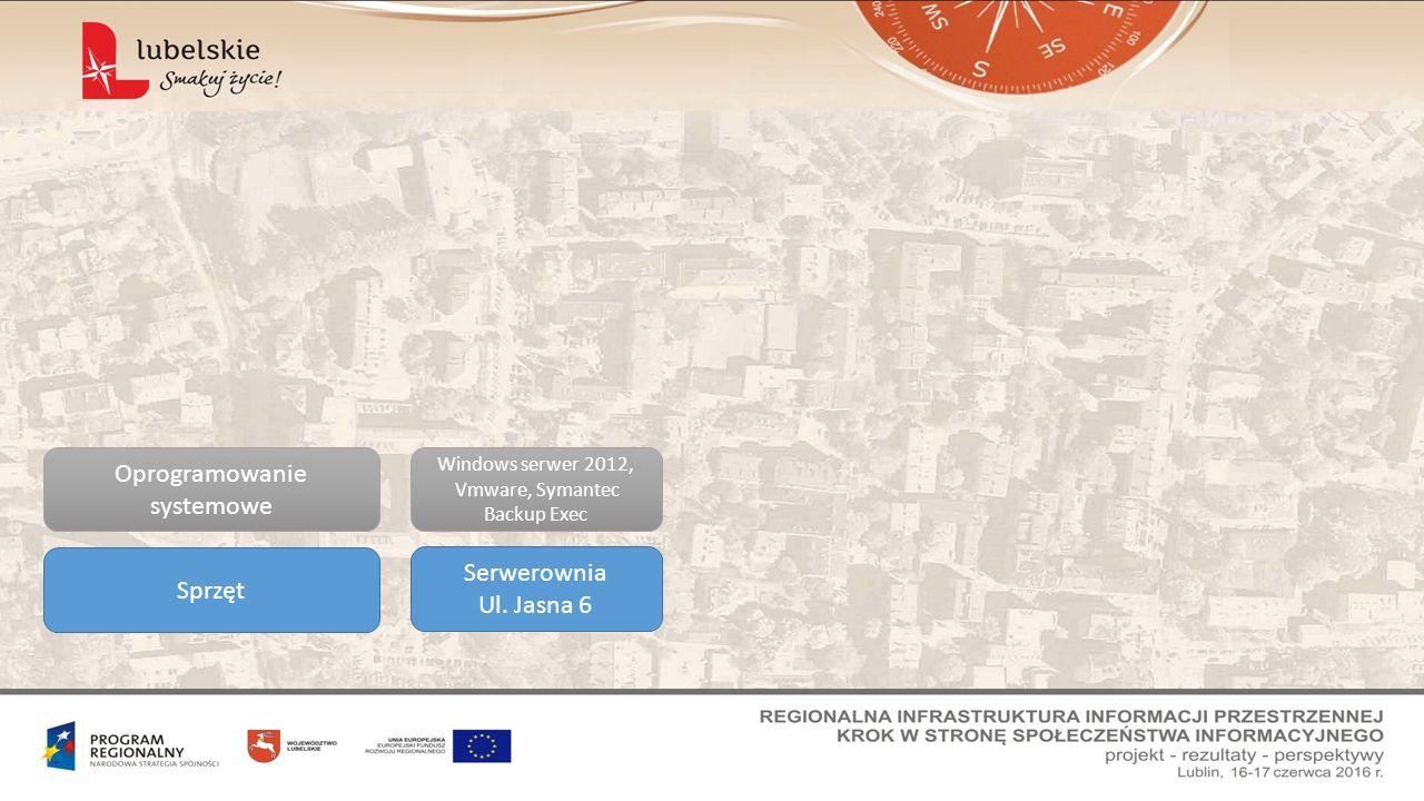Sprzęt Oprogramowanie systemowe Serwerownia Ul. Jasna 6 Windows serwer 2012, Vmware, Symantec Backup Exec
