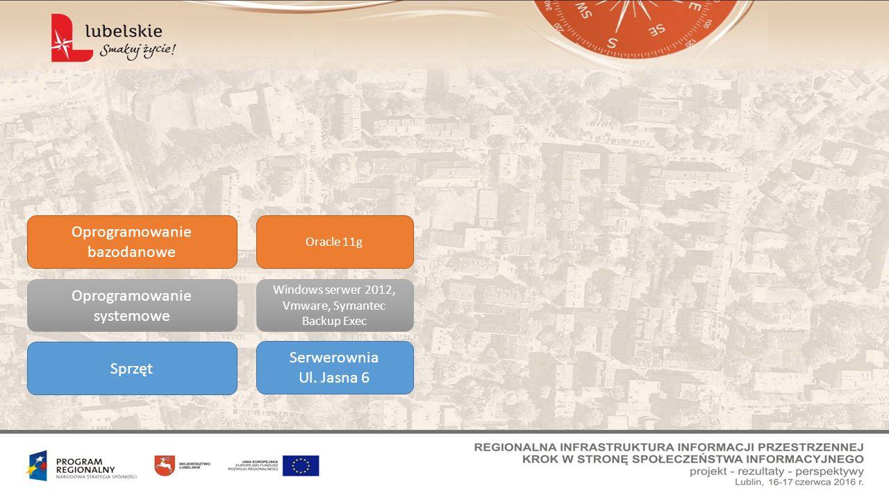 Sprzęt Oprogramowanie systemowe Oprogramowanie bazodanowe Serwerownia Ul. Jasna 6 Windows serwer 2012, Vmware, Symantec Backup Exec Oracle 11g