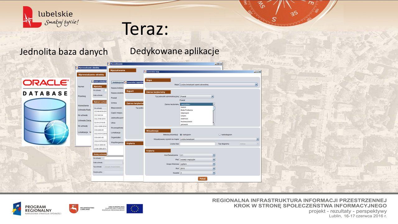 Teraz: Jednolita baza danych Dedykowane aplikacje