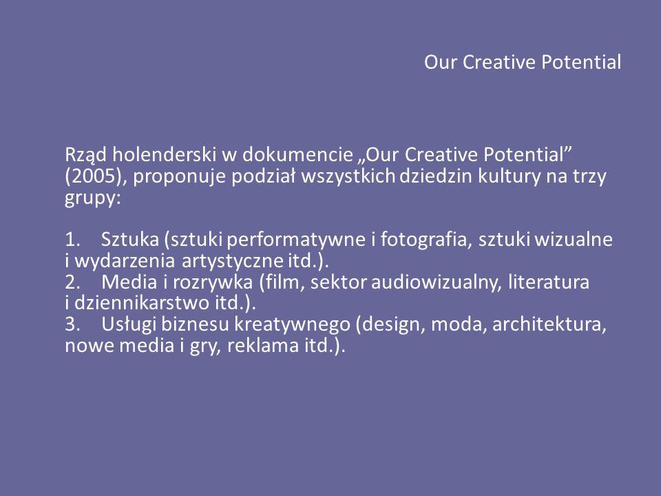 """Our Creative Potential Rząd holenderski w dokumencie """"Our Creative Potential"""" (2005), proponuje podział wszystkich dziedzin kultury na trzy grupy: 1."""