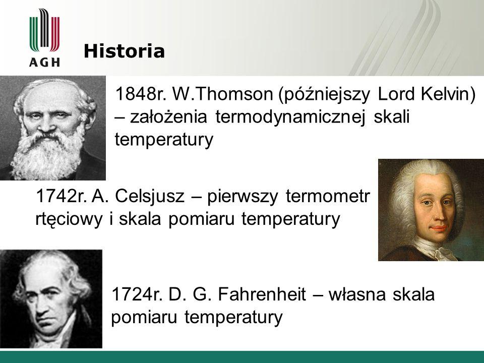 Historia 1724r.D. G. Fahrenheit – własna skala pomiaru temperatury 1742r.