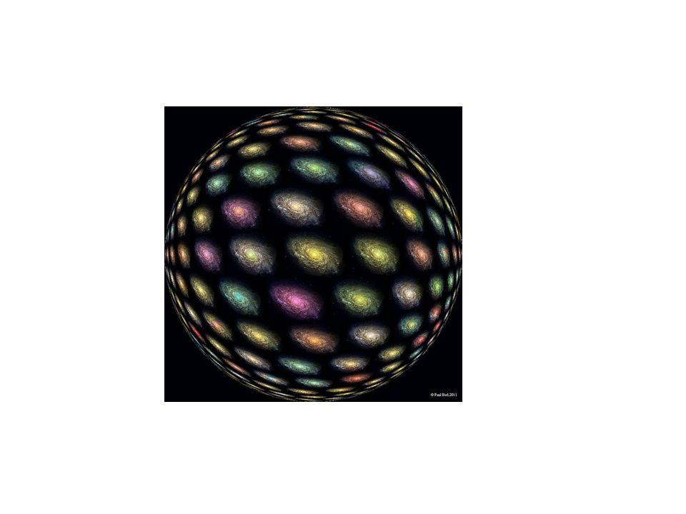 Czy można sobie taki wszechświat wyobrazić. Dla 3 wymiarowego wszechświata jest to dość trudne.