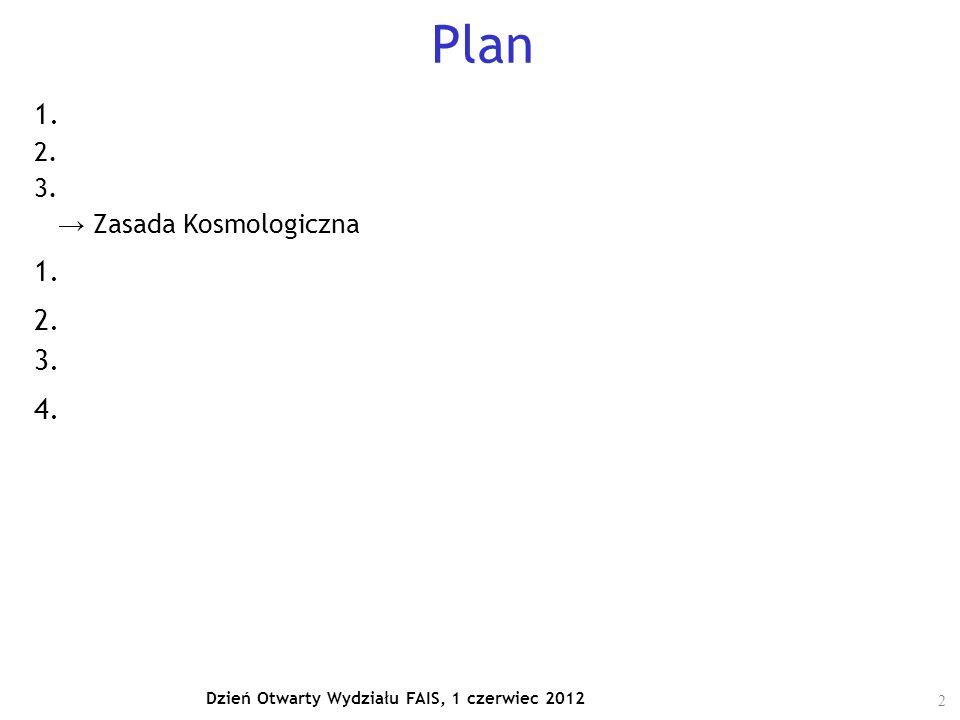 2 Dzień Otwarty Wydziału FAIS, 1 czerwiec 2012 Plan 1.