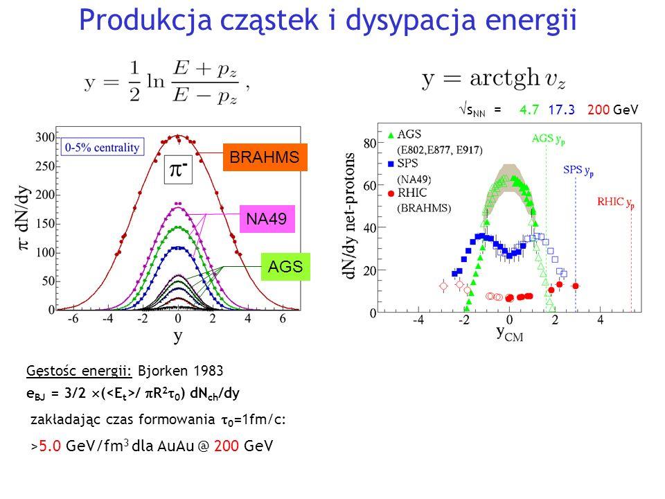 Produkcja cząstek i dysypacja energii Gęstośc energii: Bjorken 1983 e BJ = 3/2  ( /  R 2  0 ) dN ch /dy zakładając czas formowania  0 =1fm/c: >5.0 GeV/fm 3 dla AuAu @ 200 GeV Y BRAHMS NA49 AGS  s NN = 4.7 17.3 200 GeV