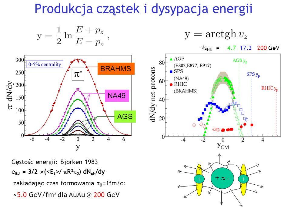 Produkcja cząstek i dysypacja energii Gęstośc energii: Bjorken 1983 e BJ = 3/2  ( /  R 2  0 ) dN ch /dy zakładając czas formowania  0 =1fm/c: >5.0 GeV/fm 3 dla AuAu @ 200 GeV Y BRAHMS NA49 AGS +  - ++  s NN = 4.7 17.3 200 GeV