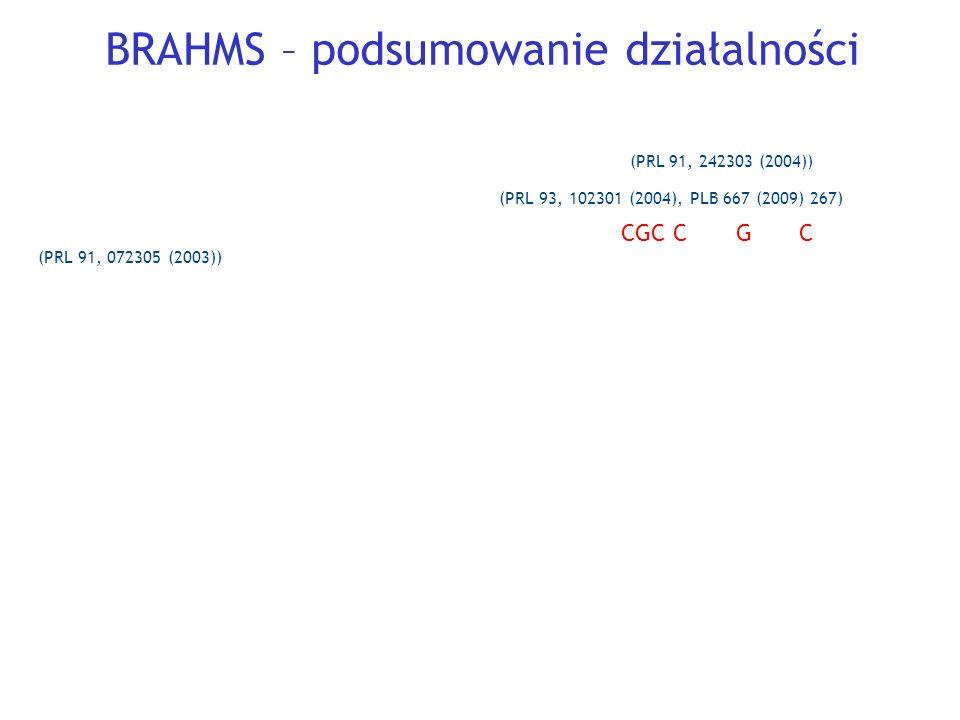 BRAHMS – podsumowanie działalności Y Najważniejsze rezultaty: → ewidencja powstawania QGP (Quark Gluon Plasma) (PRL 91, 242303 (2004)) → pomiar transparencji materii jądrowej, (PRL 93, 102301 (2004), PLB 667 (2009) 267) → sygnatura istnienia Kondensatu Kolorowego Szkła, (CGC Color Glass Condensate) (PRL 91, 072305 (2003))