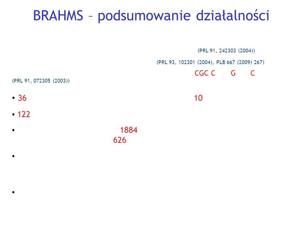BRAHMS – podsumowanie działalności Y 36 publikacji w czasopismach recenzowanych (10 w Phys.